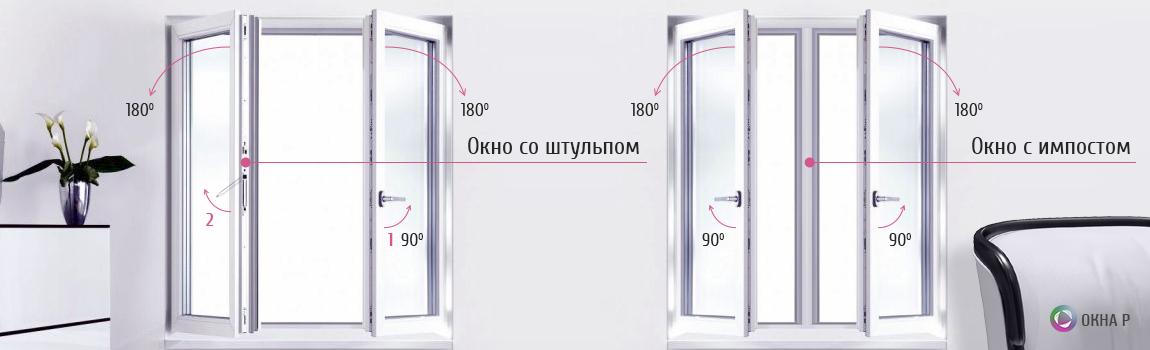 Открывающееся наружу окно