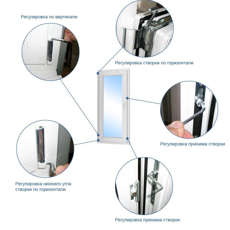 Регулировка алюминиевых окон своими руками